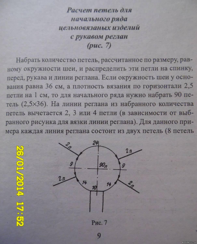 Расчет петель при вязании реглана